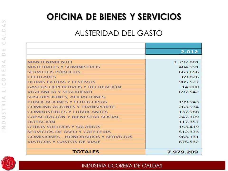 INDUSTRIA LICORERA DE CALDAS AUSTERIDAD DEL GASTO OFICINA DE BIENES Y SERVICIOS