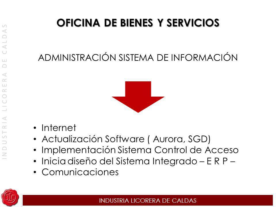 INDUSTRIA LICORERA DE CALDAS ADMINISTRACIÓN SISTEMA DE INFORMACIÓN Internet Actualización Software ( Aurora, SGD) Implementación Sistema Control de Ac