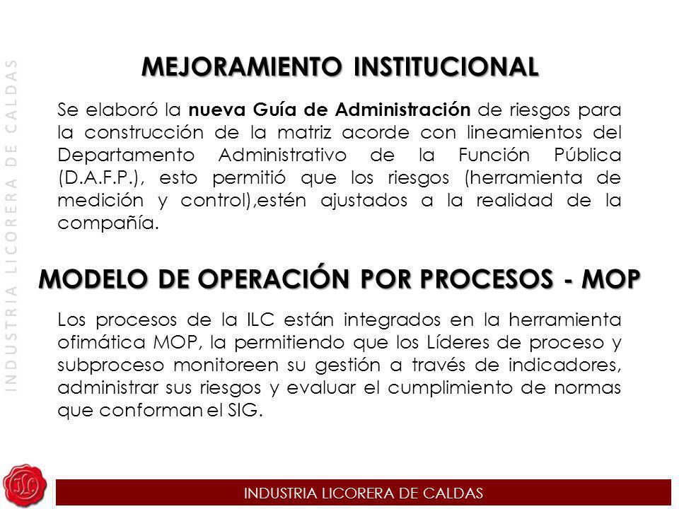 INDUSTRIA LICORERA DE CALDAS MEJORAMIENTO INSTITUCIONAL Se elaboró la nueva Guía de Administración de riesgos para la construcción de la matriz acorde