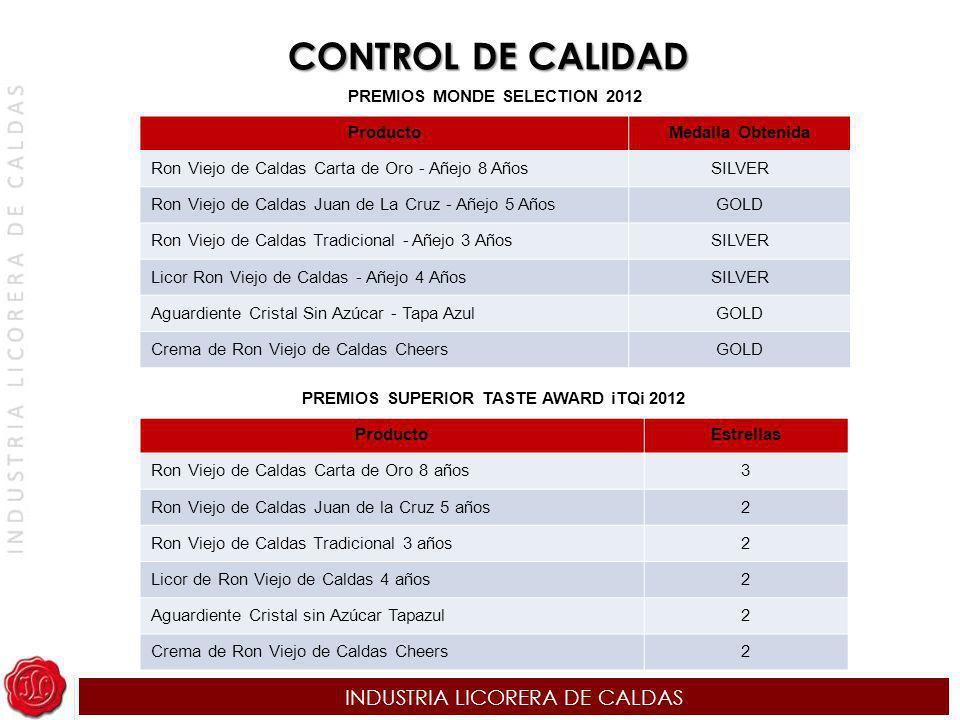 INDUSTRIA LICORERA DE CALDAS PREMIOS MONDE SELECTION 2012 ProductoMedalla Obtenida Ron Viejo de Caldas Carta de Oro - Añejo 8 AñosSILVER Ron Viejo de