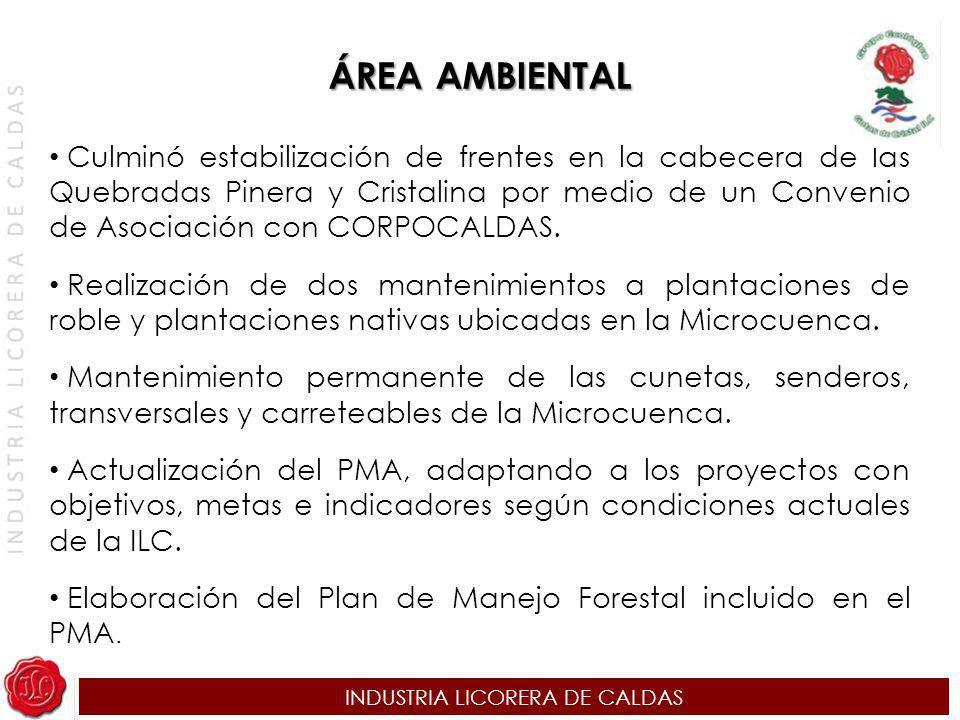 INDUSTRIA LICORERA DE CALDAS Culminó estabilización de frentes en la cabecera de las Quebradas Pinera y Cristalina por medio de un Convenio de Asociac