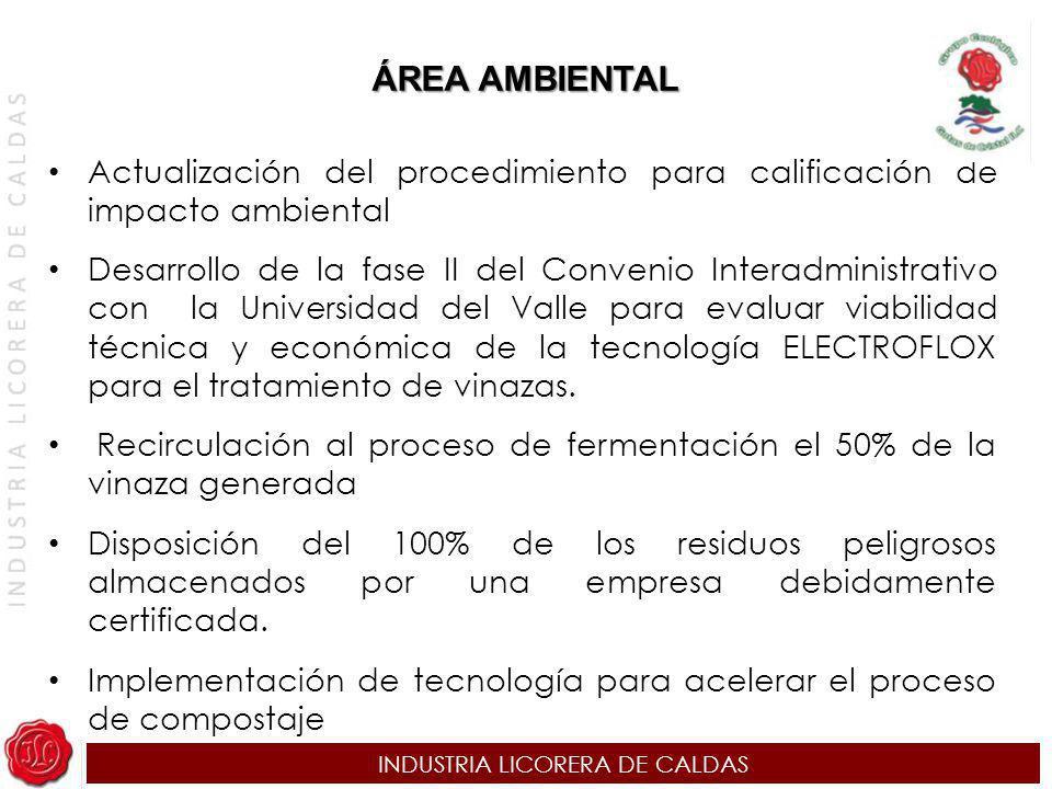 INDUSTRIA LICORERA DE CALDAS Actualización del procedimiento para calificación de impacto ambiental Desarrollo de la fase II del Convenio Interadminis