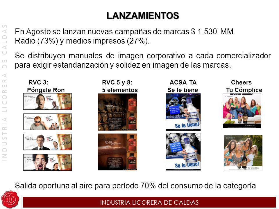 INDUSTRIA LICORERA DE CALDAS LANZAMIENTOS En Agosto se lanzan nuevas campañas de marcas $ 1.530 MM Radio (73%) y medios impresos (27%). Se distribuyen