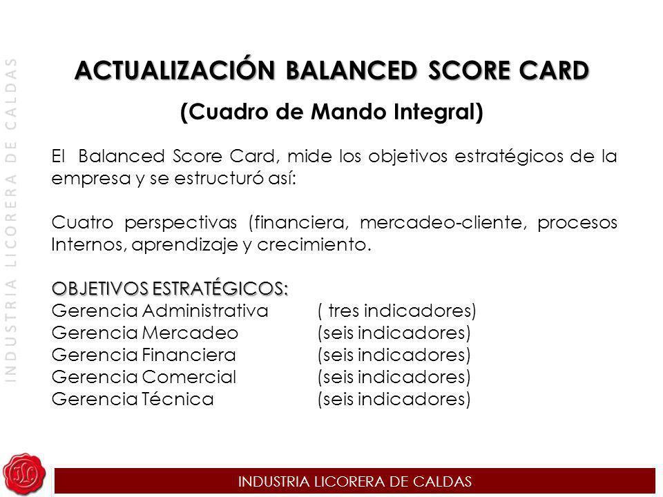 El Balanced Score Card, mide los objetivos estratégicos de la empresa y se estructuró así: Cuatro perspectivas (financiera, mercadeo-cliente, procesos