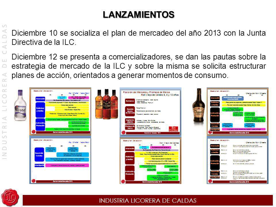 INDUSTRIA LICORERA DE CALDAS LANZAMIENTOS Diciembre 10 se socializa el plan de mercadeo del año 2013 con la Junta Directiva de la ILC. Diciembre 12 se
