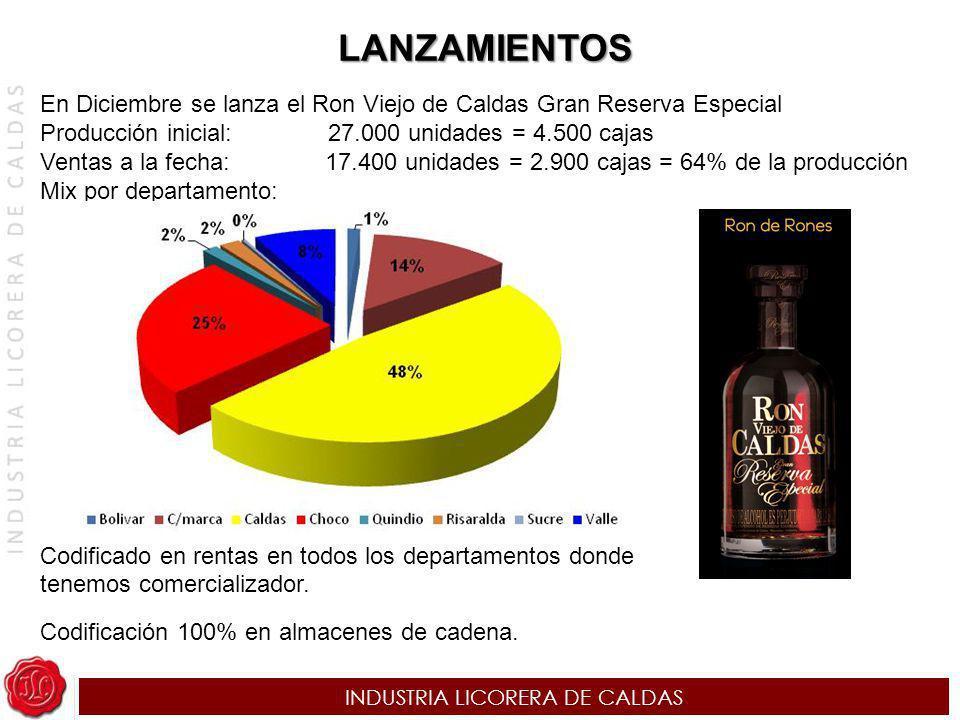 INDUSTRIA LICORERA DE CALDAS LANZAMIENTOS En Diciembre se lanza el Ron Viejo de Caldas Gran Reserva Especial Producción inicial:27.000 unidades = 4.50