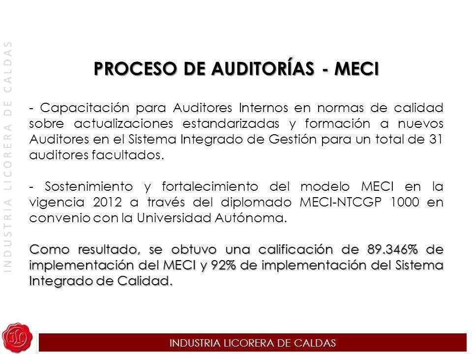 INDUSTRIA LICORERA DE CALDAS - Capacitación para Auditores Internos en normas de calidad sobre actualizaciones estandarizadas y formación a nuevos Aud