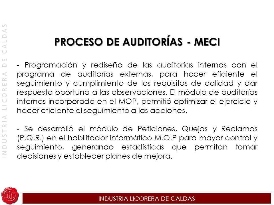 INDUSTRIA LICORERA DE CALDAS - Programación y rediseño de las auditorías internas con el programa de auditorías externas, para hacer eficiente el segu