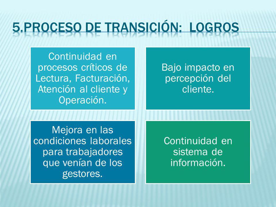 Continuidad en procesos críticos de Lectura, Facturación, Atención al cliente y Operación.