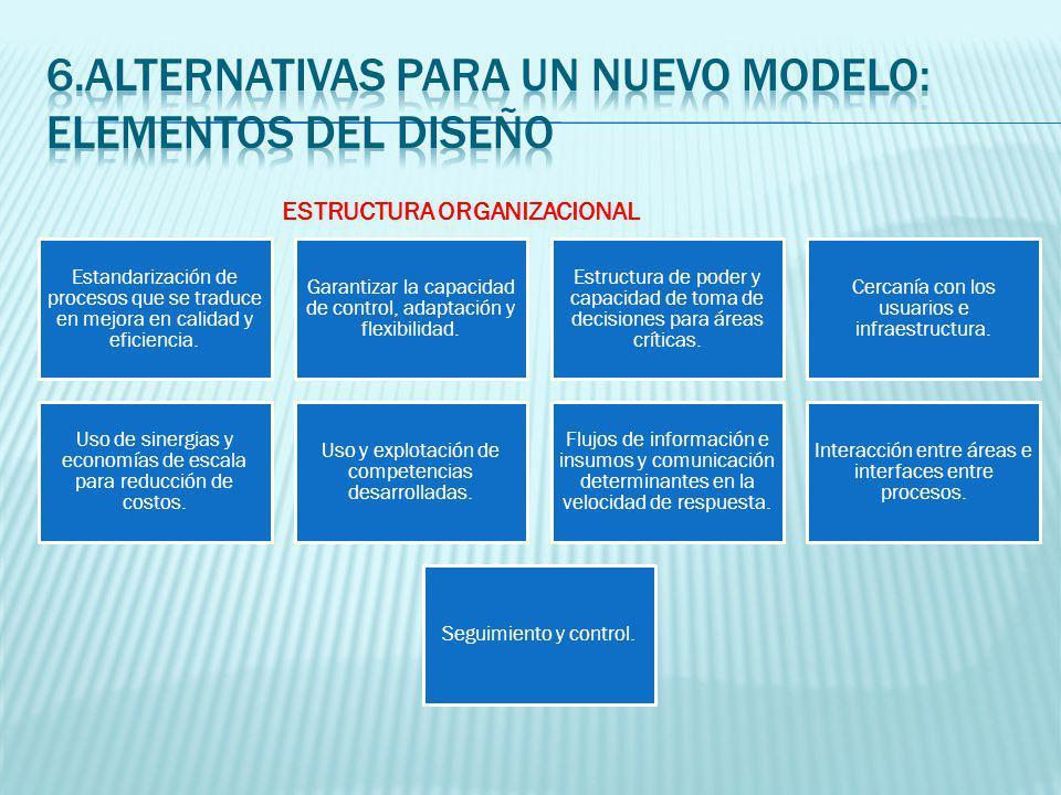 Estandarización de procesos que se traduce en mejora en calidad y eficiencia.