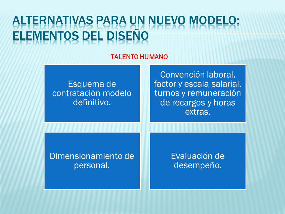 Esquema de contratación modelo definitivo. Convención laboral, factor y escala salarial.