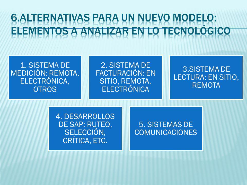 1. SISTEMA DE MEDICIÓN: REMOTA, ELECTRÓNICA, OTROS 2.