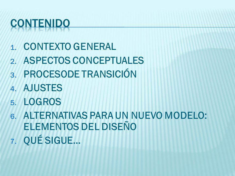 1. CONTEXTO GENERAL 2. ASPECTOS CONCEPTUALES 3. PROCESODE TRANSICIÓN 4.