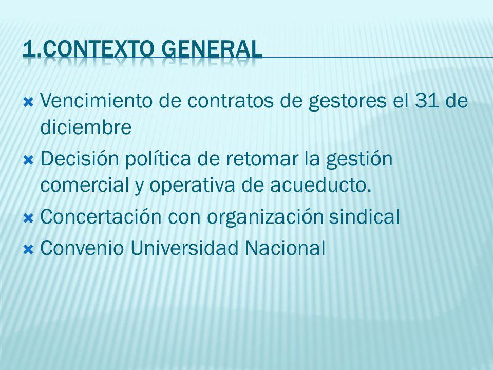 Vencimiento de contratos de gestores el 31 de diciembre Decisión política de retomar la gestión comercial y operativa de acueducto.