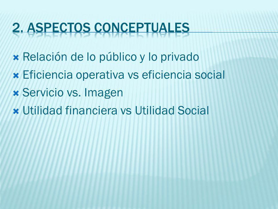 Relación de lo público y lo privado Eficiencia operativa vs eficiencia social Servicio vs.