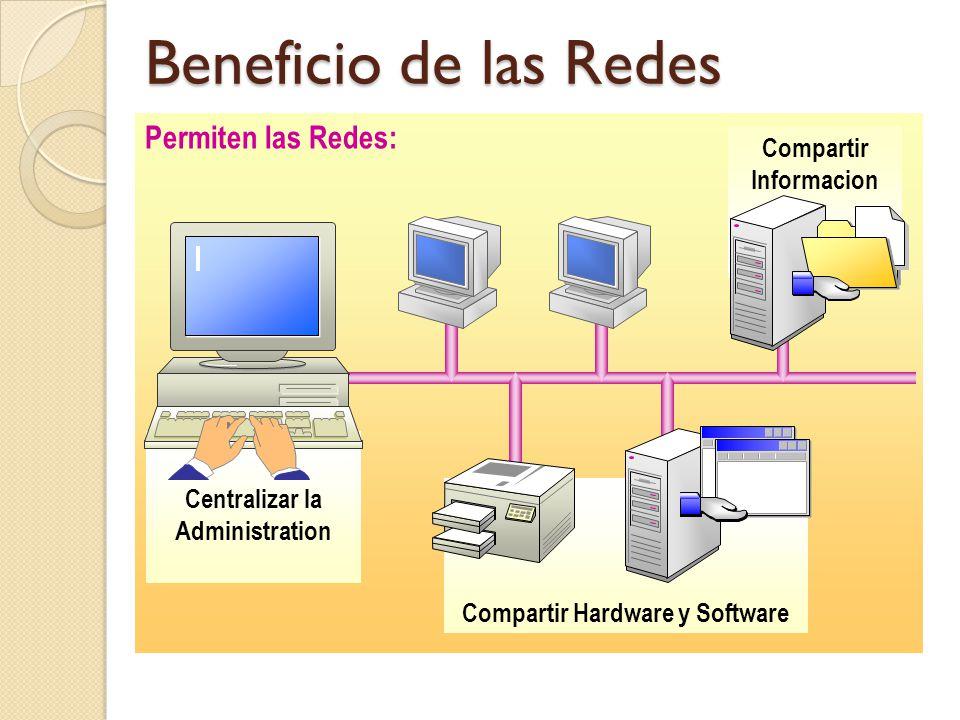 Permiten las Redes: Compartir Informacion Compartir Hardware y Software Centralizar la Administration Beneficio de las Redes