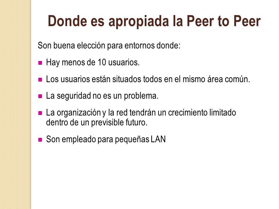 Donde es apropiada la Peer to Peer Son buena elección para entornos donde: Hay menos de 10 usuarios. Los usuarios están situados todos en el mismo áre