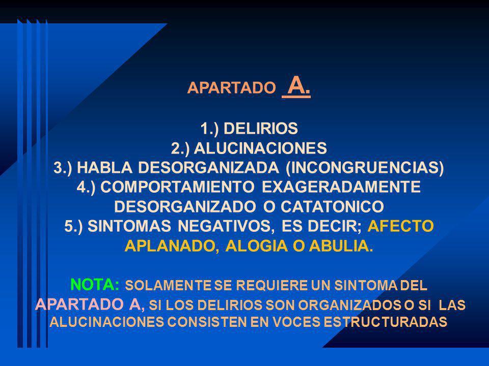 APARTADO A. 1.) DELIRIOS 2.) ALUCINACIONES 3.) HABLA DESORGANIZADA (INCONGRUENCIAS) 4.) COMPORTAMIENTO EXAGERADAMENTE DESORGANIZADO O CATATONICO 5.) S