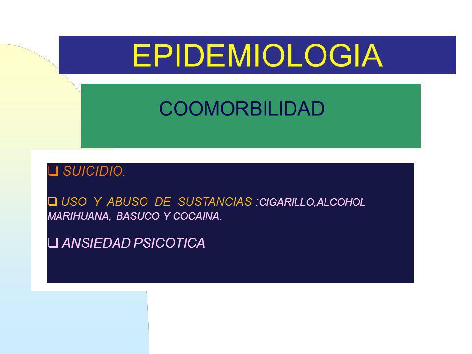 EPIDEMIOLOGIA COOMORBILIDAD SUICIDIO. USO Y ABUSO DE SUSTANCIAS : CIGARILLO,ALCOHOL MARIHUANA, BASUCO Y COCAINA. ANSIEDAD PSICOTICA