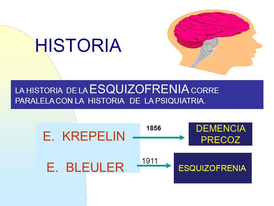 HISTORIA LA HISTORIA DE LA ESQUIZOFRENIA CORRE PARALELA CON LA HISTORIA DE LA PSIQUIATRIA. E. KREPELIN E. BLEULER DEMENCIA PRECOZ ESQUIZOFRENIA 1856 1