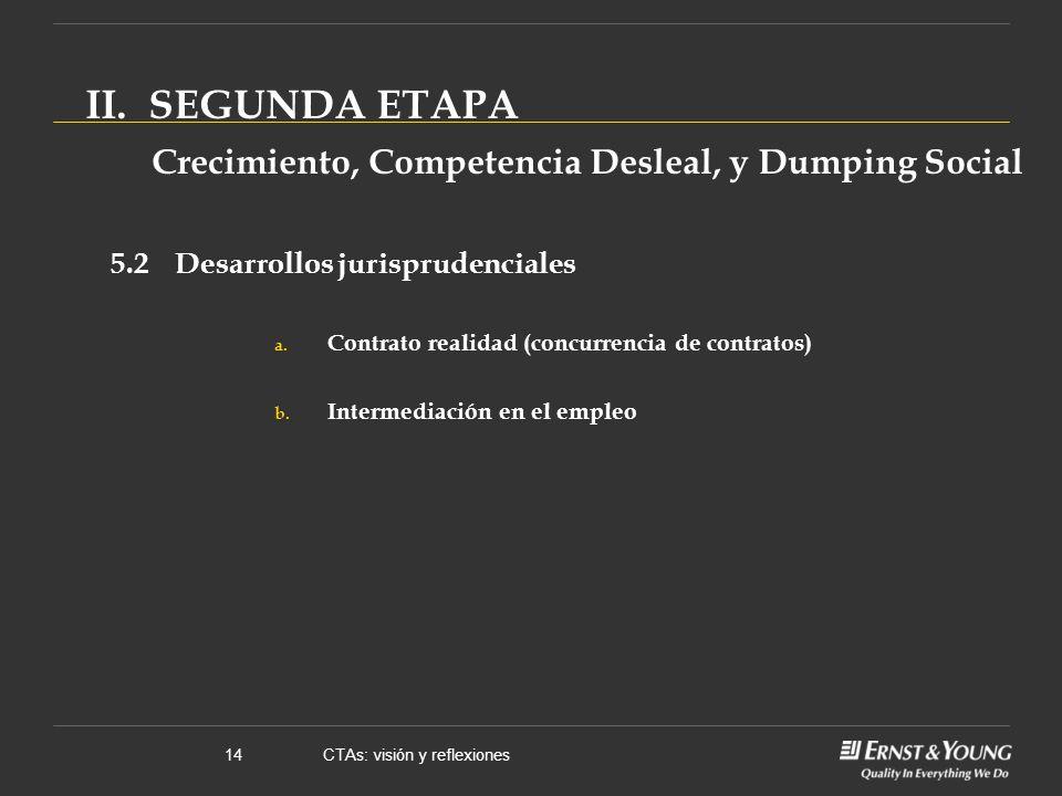 CTAs: visión y reflexiones14 II.
