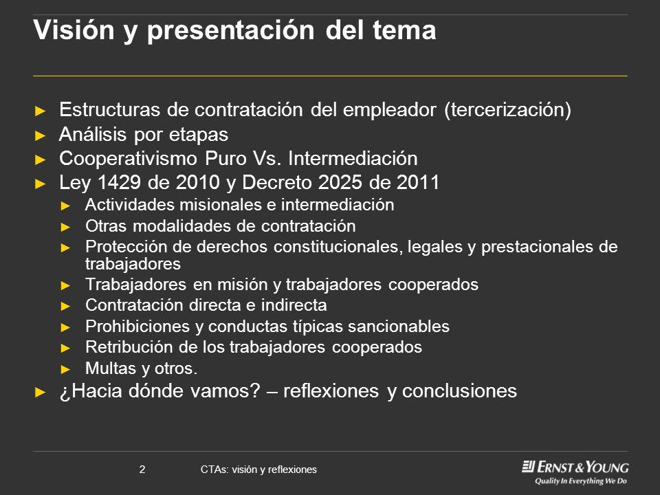 CTAs: visión y reflexiones2 Visión y presentación del tema Estructuras de contratación del empleador (tercerización) Análisis por etapas Cooperativismo Puro Vs.
