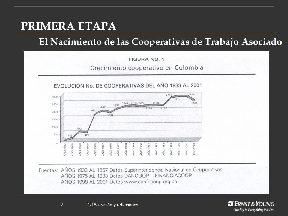 CTAs: visión y reflexiones7 PRIMERA ETAPA El Nacimiento de las Cooperativas de Trabajo Asociado