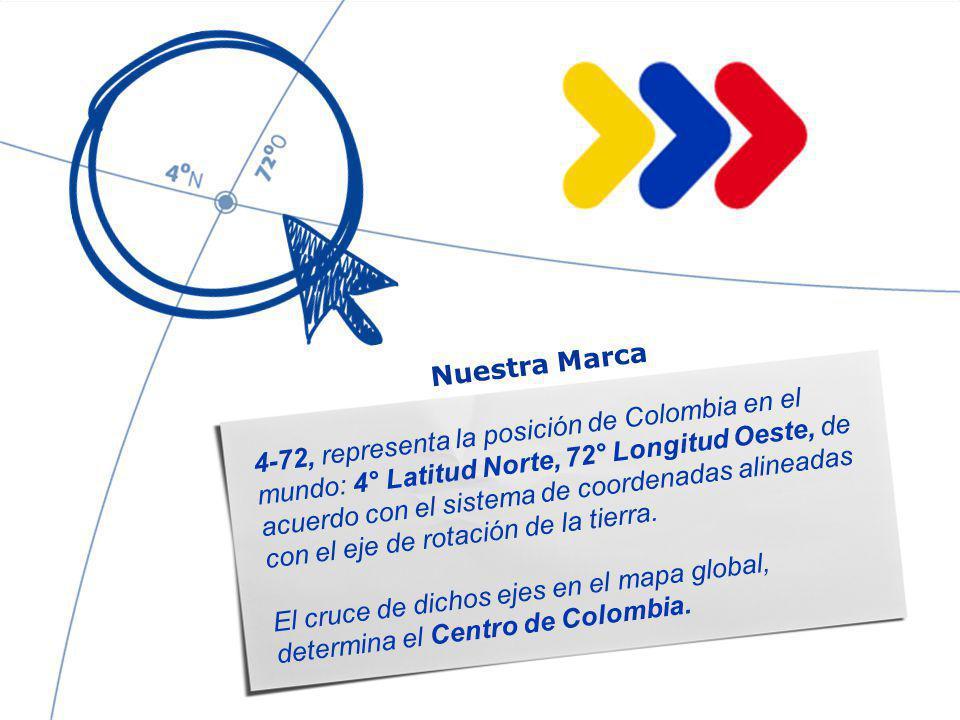 4-72, representa la posición de Colombia en el mundo: 4° Latitud Norte, 72° Longitud Oeste, de acuerdo con el sistema de coordenadas alineadas con el eje de rotación de la tierra.