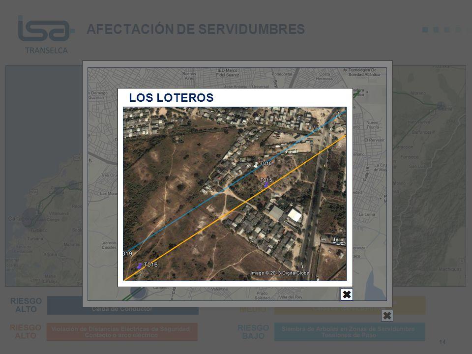 AFECTACIÓN DE SERVIDUMBRES 14 LOS LOTEROS