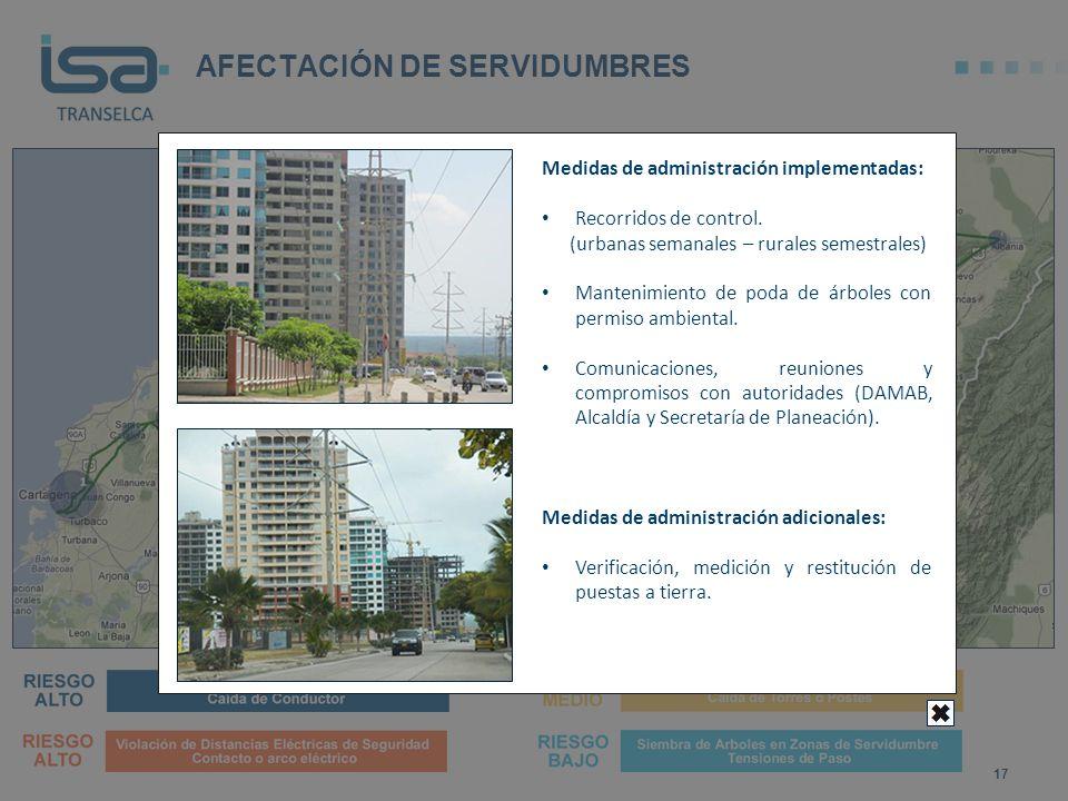 AFECTACIÓN DE SERVIDUMBRES 17 Medidas de administración implementadas: Recorridos de control. (urbanas semanales – rurales semestrales) Mantenimiento
