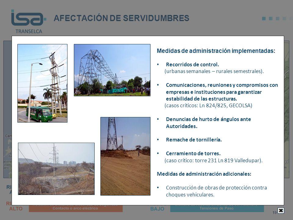 AFECTACIÓN DE SERVIDUMBRES 19 Medidas de administración implementadas: Recorridos de control. (urbanas semanales – rurales semestrales). Comunicacione
