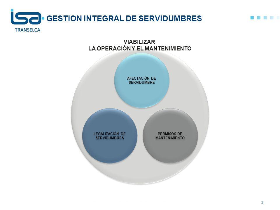 GESTION INTEGRAL DE SERVIDUMBRES 3 AFECTACIÓN DE SERVIDUMBRE AFECTACIÓN DE SERVIDUMBRE LEGALIZACIÓN DE SERVIDUMBRES LEGALIZACIÓN DE SERVIDUMBRES PERMI