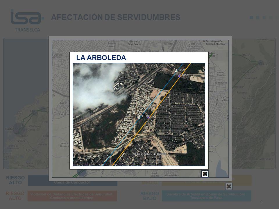 AFECTACIÓN DE SERVIDUMBRES 9 LA ARBOLEDA
