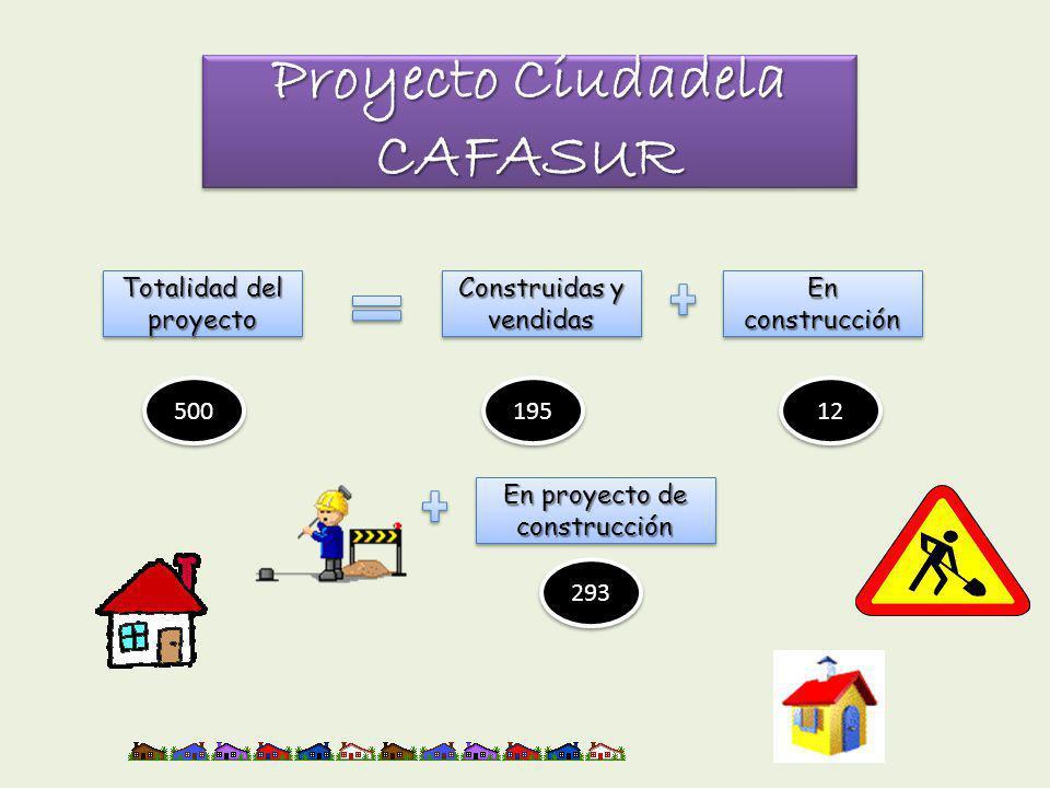 Proyecto Ciudadela CAFASUR CAFASUR Totalidad del proyecto Construidas y vendidas En construcción 5005001951951212 En proyecto de construcción 293293