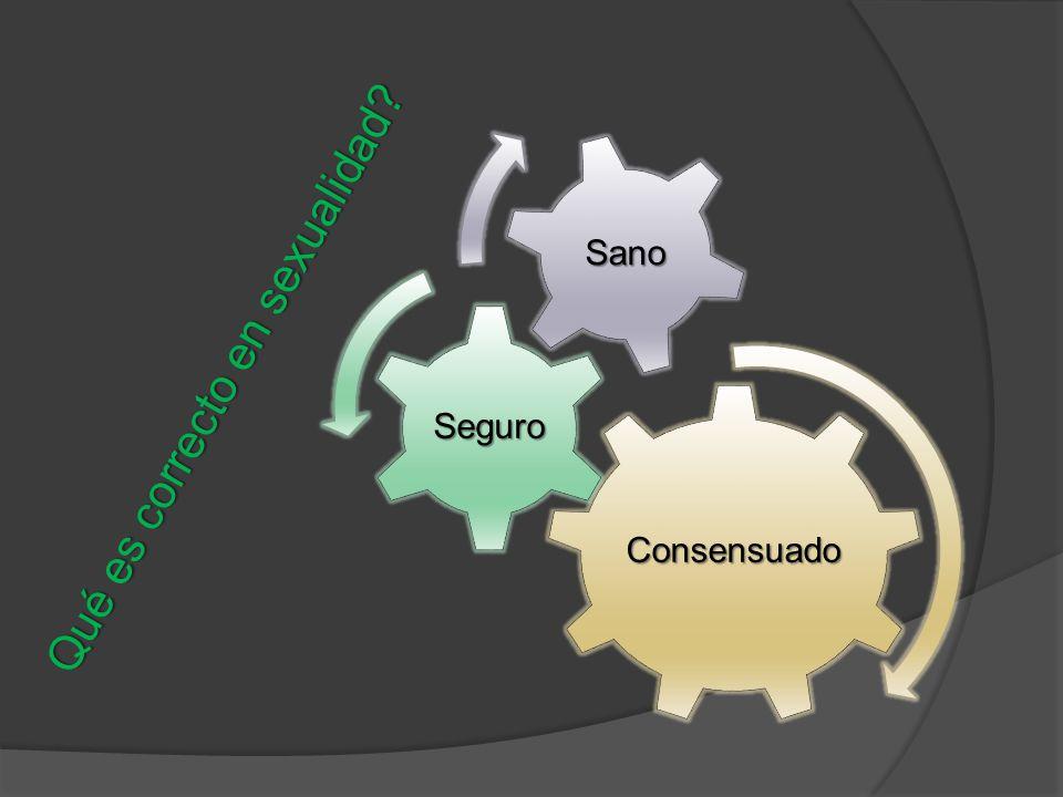 Consensuado Seguro Sano Qué es correcto en sexualidad?