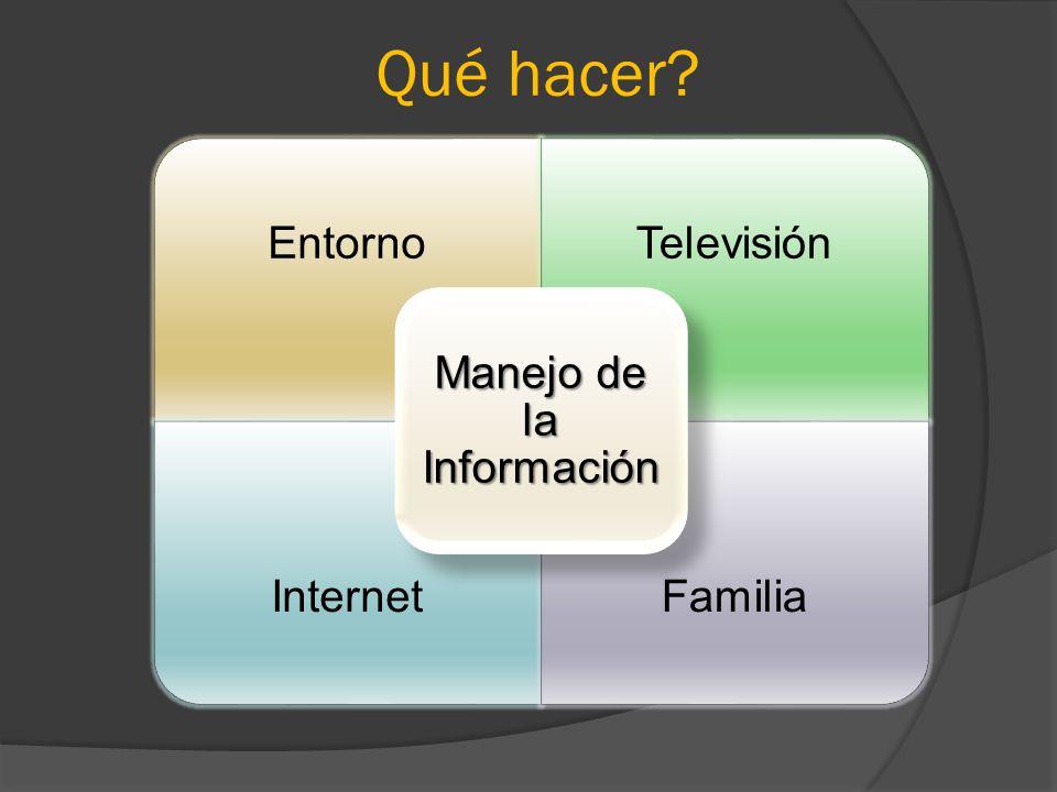 EntornoTelevisión InternetFamilia Manejo de la Información Qué hacer?