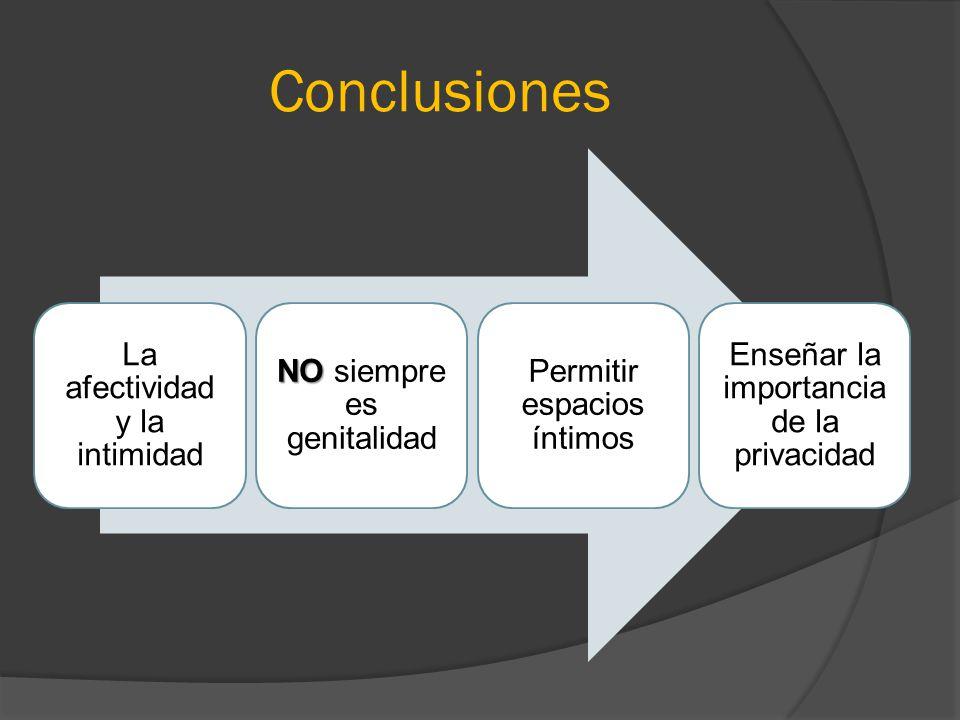 Conclusiones La afectividad y la intimidad NO NO siempre es genitalidad Permitir espacios íntimos Enseñar la importancia de la privacidad