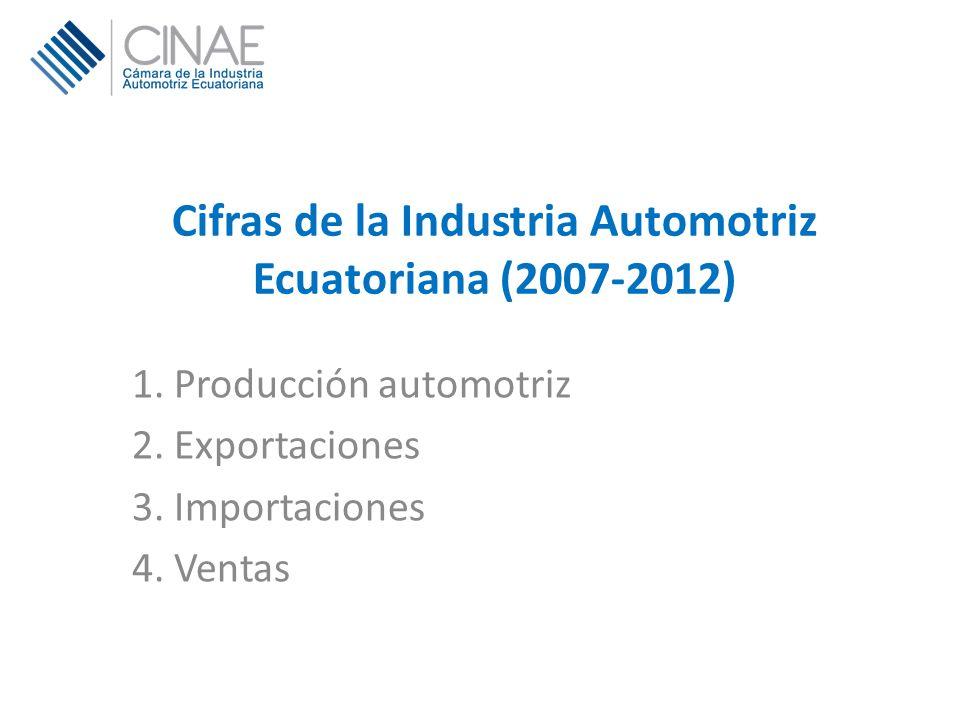 Cifras de la Industria Automotriz Ecuatoriana (2007-2012) 1. Producción automotriz 2. Exportaciones 3. Importaciones 4. Ventas