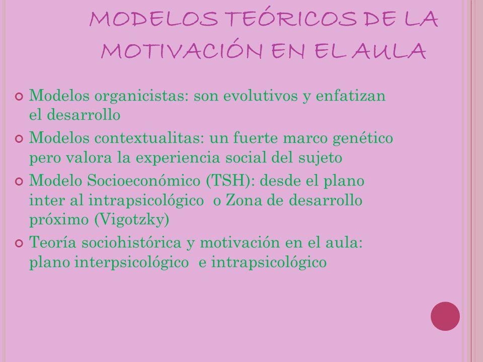 MODELOS TEÓRICOS DE LA MOTIVACIÓN EN EL AULA Modelos organicistas: son evolutivos y enfatizan el desarrollo Modelos contextualitas: un fuerte marco genético pero valora la experiencia social del sujeto Modelo Socioeconómico (TSH): desde el plano inter al intrapsicológico o Zona de desarrollo próximo (Vigotzky) Teoría sociohistórica y motivación en el aula: plano interpsicológico e intrapsicológico