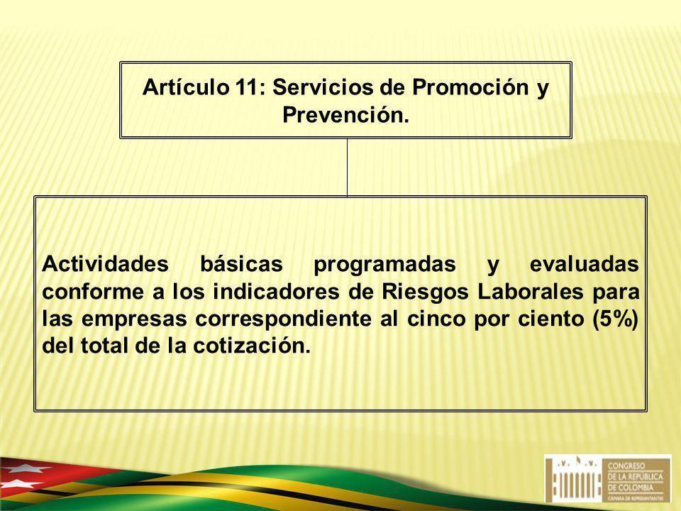 Actividades básicas programadas y evaluadas conforme a los indicadores de Riesgos Laborales para las empresas correspondiente al cinco por ciento (5%)