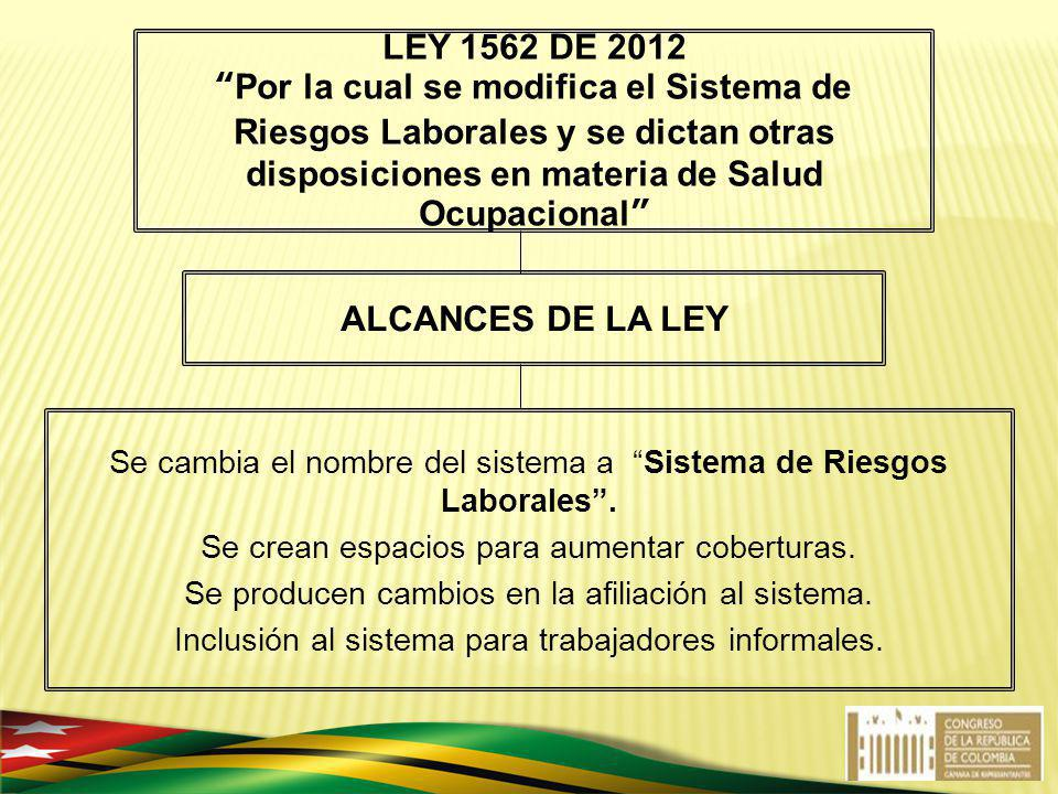 LEY 1562 DE 2012 Por la cual se modifica el Sistema de Riesgos Laborales y se dictan otras disposiciones en materia de Salud Ocupacional ALCANCES DE L