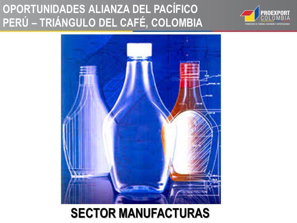 SECTOR MANUFACTURAS OPORTUNIDADES ALIANZA DEL PACÍFICO PERÚ – TRIÁNGULO DEL CAFÉ, COLOMBIA