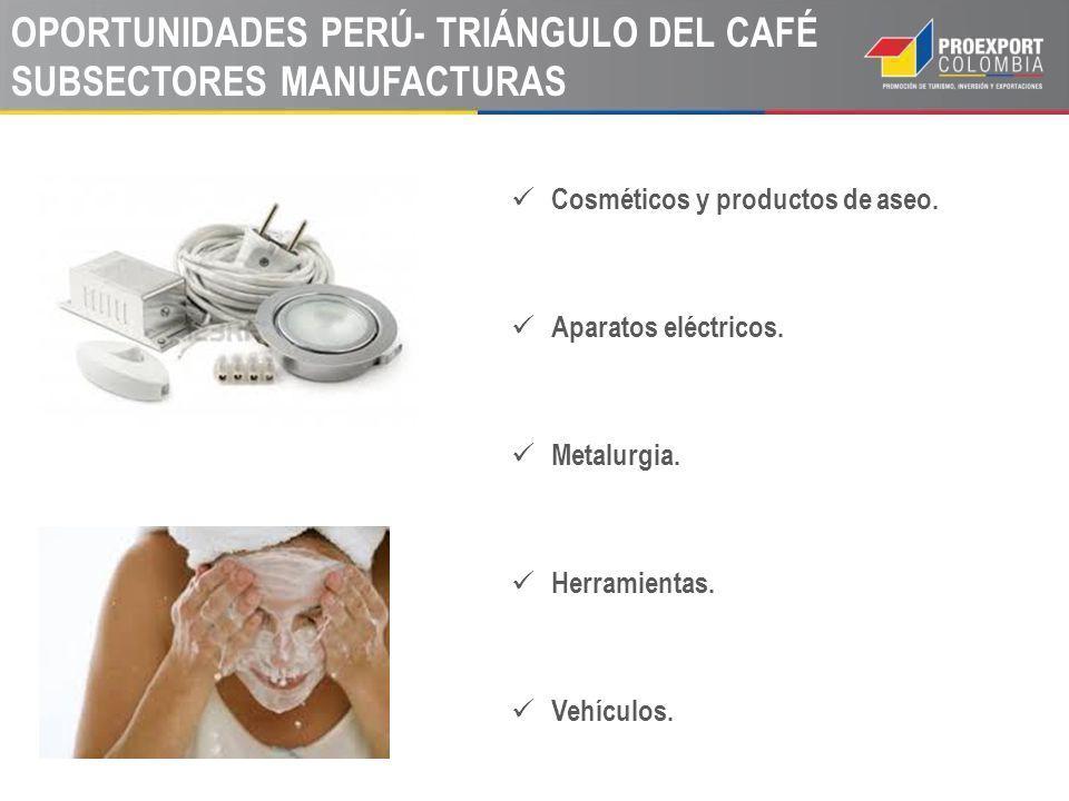 OPORTUNIDADES PERÚ- TRIÁNGULO DEL CAFÉ PRODUCTOS MANUFACTURAS Vehículos.