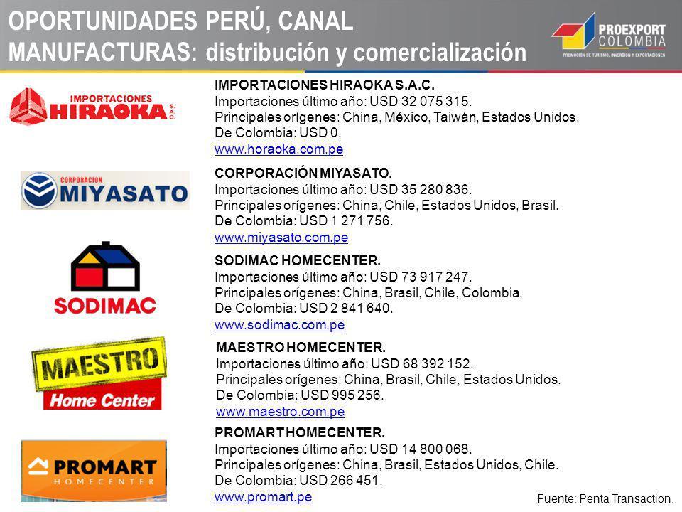 OPORTUNIDADES PERÚ, CANAL MANUFACTURAS: distribución y comercialización IMPORTACIONES HIRAOKA S.A.C.