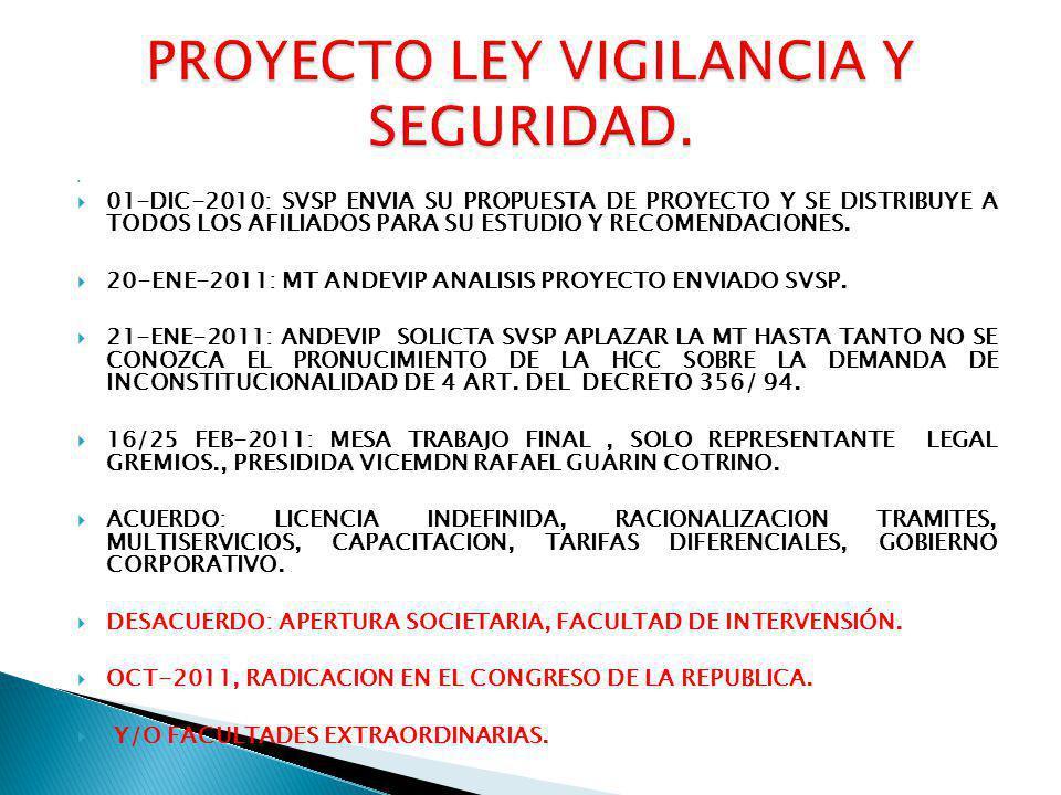 01-DIC-2010: SVSP ENVIA SU PROPUESTA DE PROYECTO Y SE DISTRIBUYE A TODOS LOS AFILIADOS PARA SU ESTUDIO Y RECOMENDACIONES.