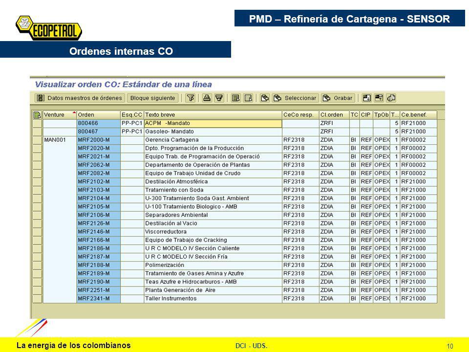 La energía de los colombianos DCI - UDS. 10 Ordenes internas CO PMD – Refinería de Cartagena - SENSOR