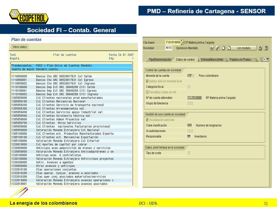 La energía de los colombianos DCI - UDS. 12 Sociedad FI – Contab. General PMD – Refinería de Cartagena - SENSOR