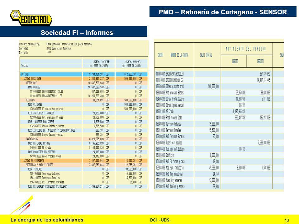 La energía de los colombianos DCI - UDS. 13 Sociedad FI – Informes PMD – Refinería de Cartagena - SENSOR