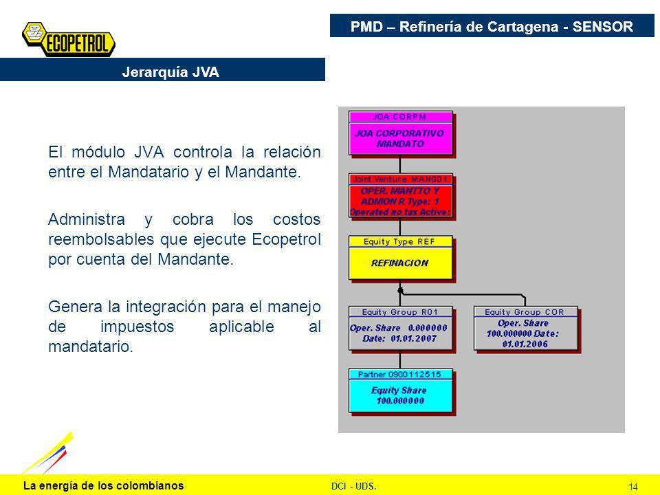 La energía de los colombianos DCI - UDS. 14 El módulo JVA controla la relación entre el Mandatario y el Mandante. Administra y cobra los costos reembo
