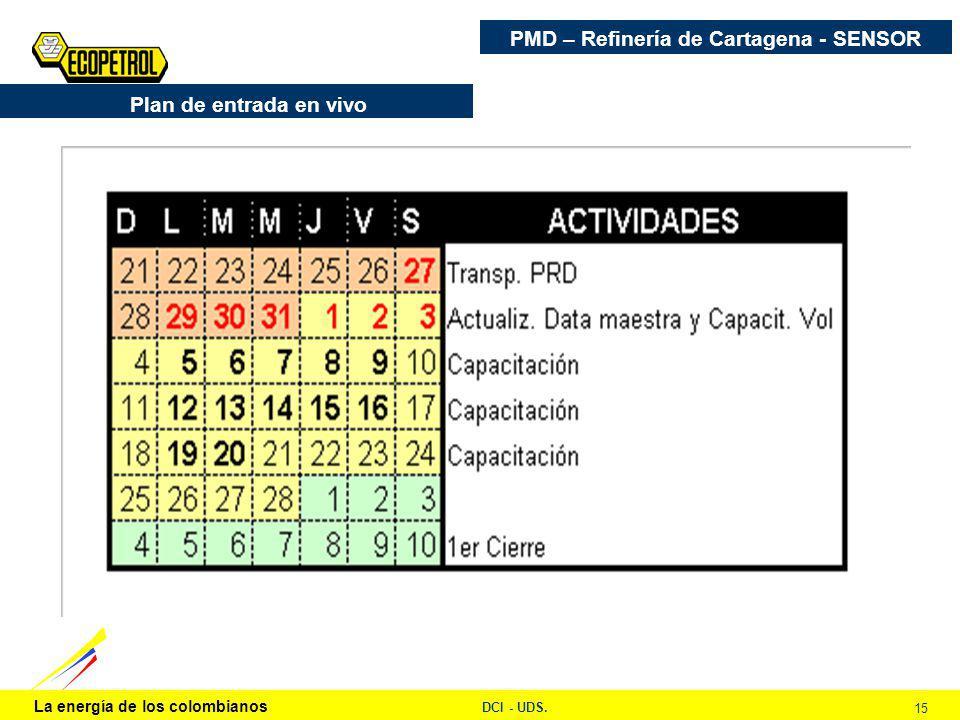 La energía de los colombianos DCI - UDS. 15 PMD – Refinería de Cartagena - SENSOR Plan de entrada en vivo